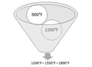 temperature-uniformity-figure2